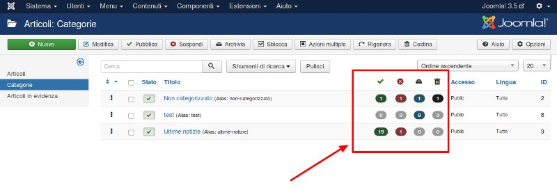 joomla! 3.5 conteggio categorie